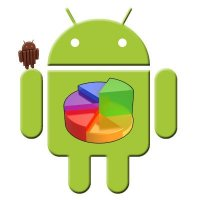 Android 4.4 KitKat with 1.1%